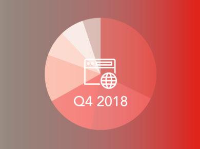 China User Behavior: China Desktop PC Browser Market Share 2018