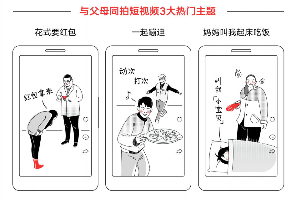 Chinese User Research: Marketing and Design Research